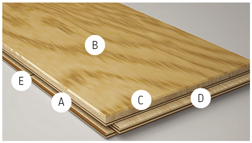 Manufacturer Of Parquet Solid Wood And Engineered Flooring In Ukraine Characteristics
